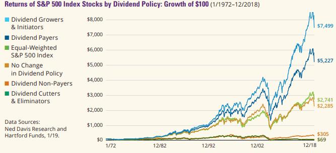 Dubbele belasting op buitenlandse dividenden